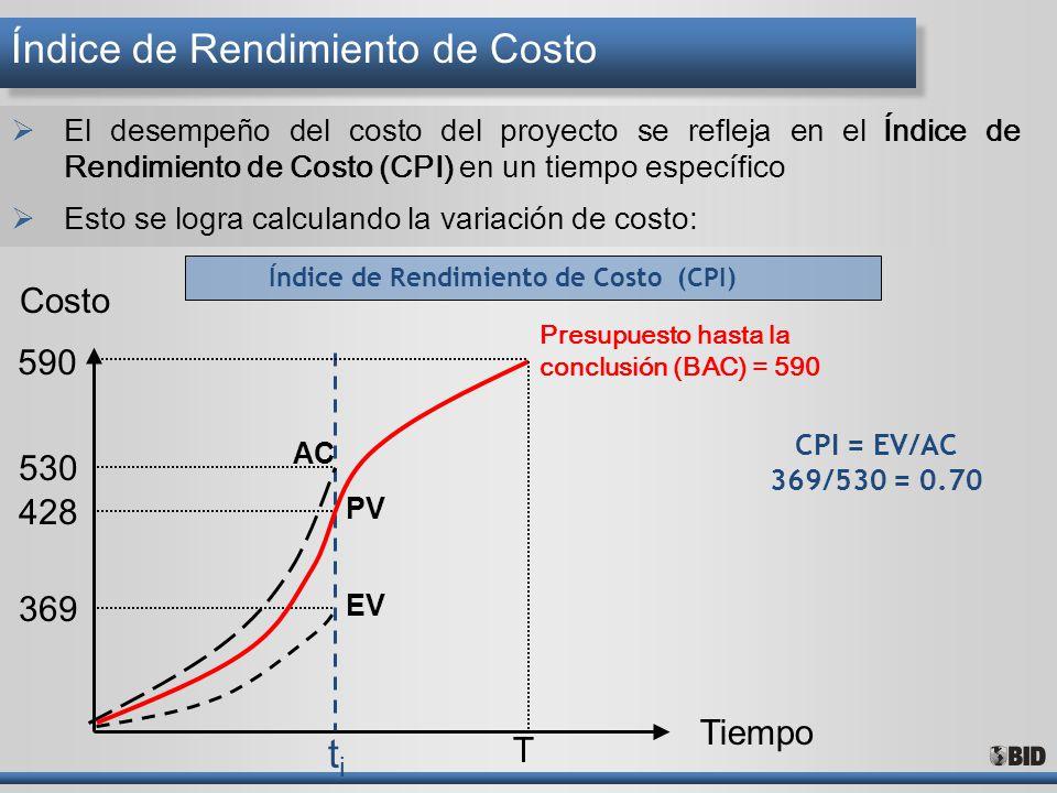 CPI = EV/AC 369/530 = 0.70 Tiempo Costo Presupuesto hasta la conclusión (BAC) = 590 T 590 530 428 369 titi EV AC Índice de Rendimiento de Costo El des