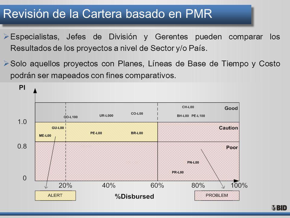 Revisión de la Cartera basado en PMR Especialistas, Jefes de División y Gerentes pueden comparar los Resultados de los proyectos a nivel de Sector y/o