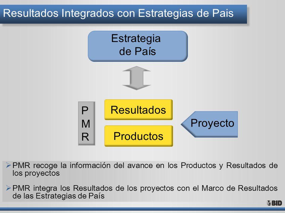 Resultados Integrados con Estrategias de Pais PMR recoge la información del avance en los Productos y Resultados de los proyectos PMR integra los Resu