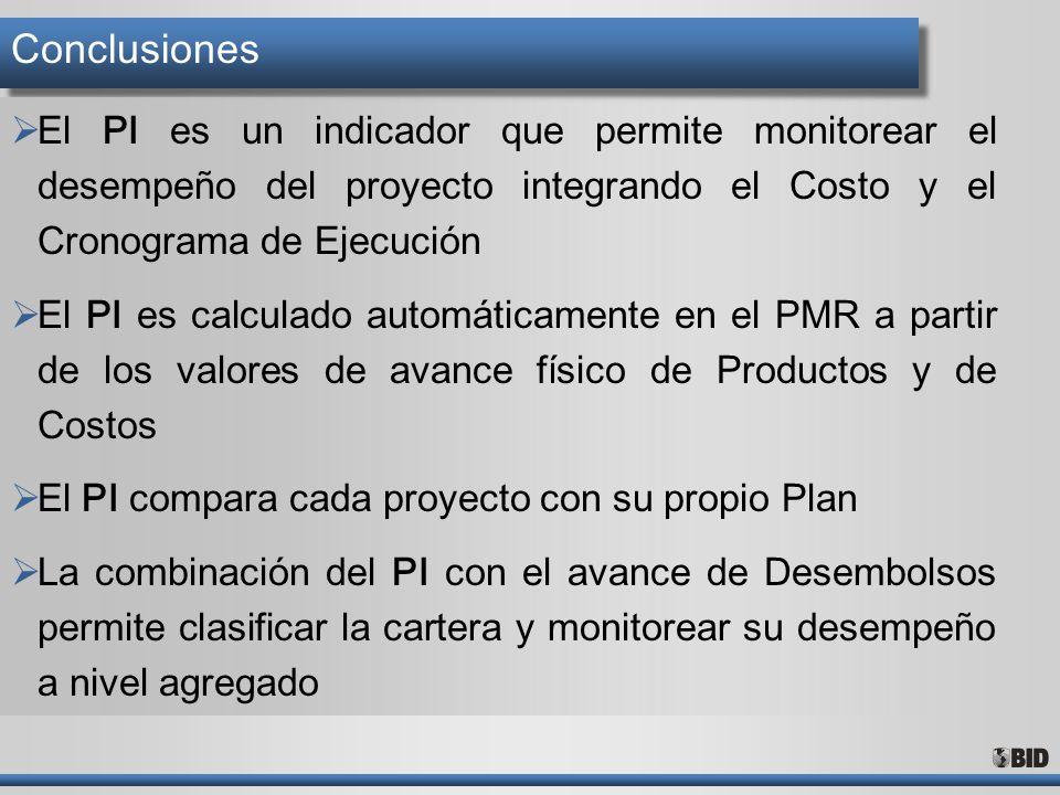 Conclusiones El PI es un indicador que permite monitorear el desempeño del proyecto integrando el Costo y el Cronograma de Ejecución El PI es calculad