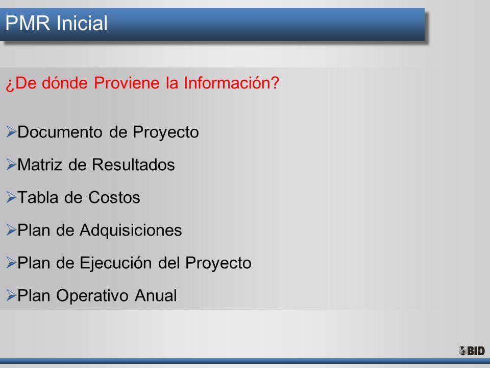 PMR Inicial ¿De dónde Proviene la Información? Documento de Proyecto Matriz de Resultados Tabla de Costos Plan de Adquisiciones Plan de Ejecución del