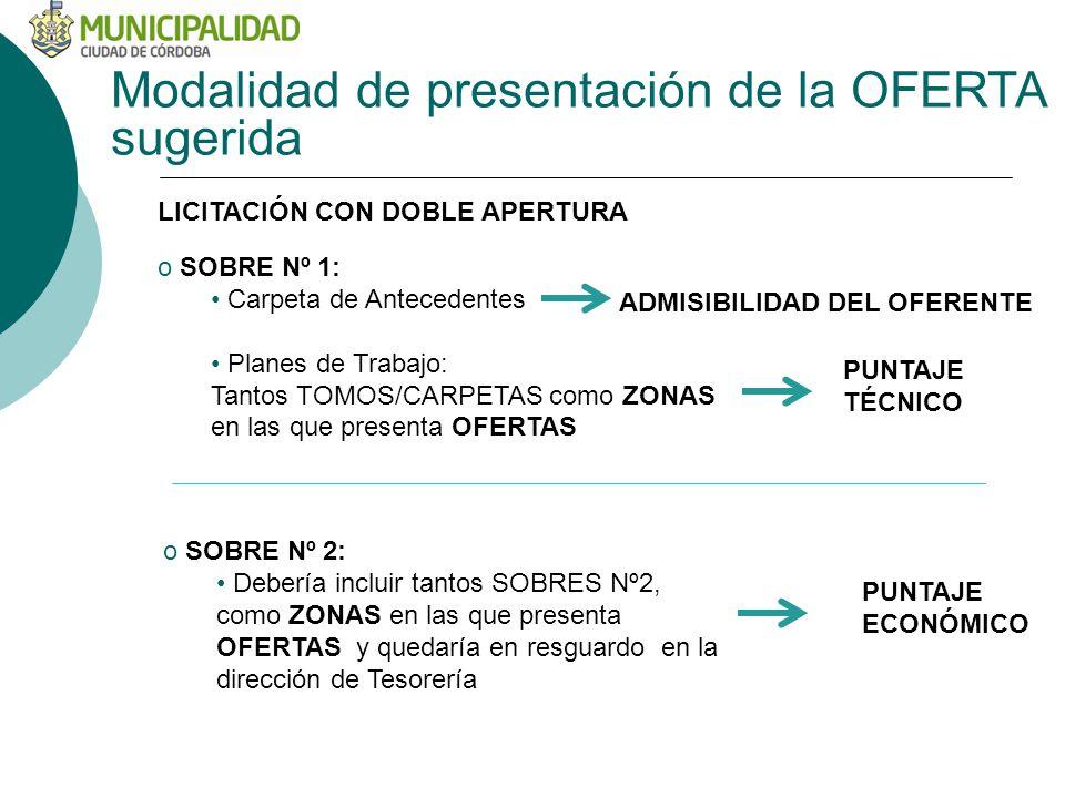 Modalidad de presentación de la OFERTA sugerida LICITACIÓN CON DOBLE APERTURA o SOBRE Nº 1: Carpeta de Antecedentes Planes de Trabajo: Tantos TOMOS/CARPETAS como ZONAS en las que presenta OFERTAS PUNTAJE TÉCNICO ADMISIBILIDAD DEL OFERENTE o SOBRE Nº 2: Debería incluir tantos SOBRES Nº2, como ZONAS en las que presenta OFERTAS y quedaría en resguardo en la dirección de Tesorería PUNTAJE ECONÓMICO