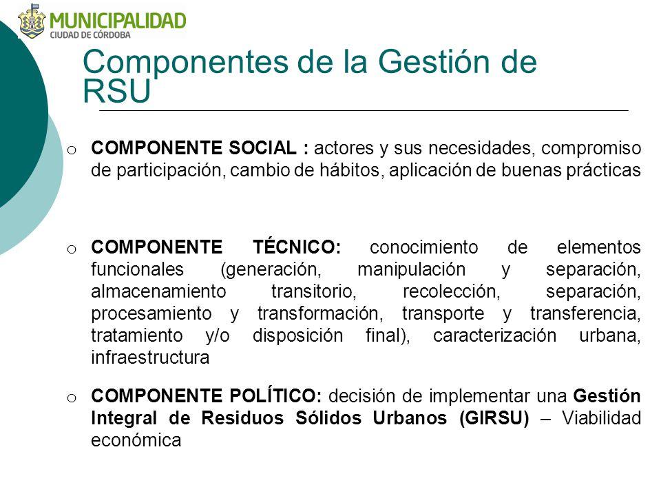 Componentes de la Gestión de RSU o COMPONENTE SOCIAL : actores y sus necesidades, compromiso de participación, cambio de hábitos, aplicación de buenas