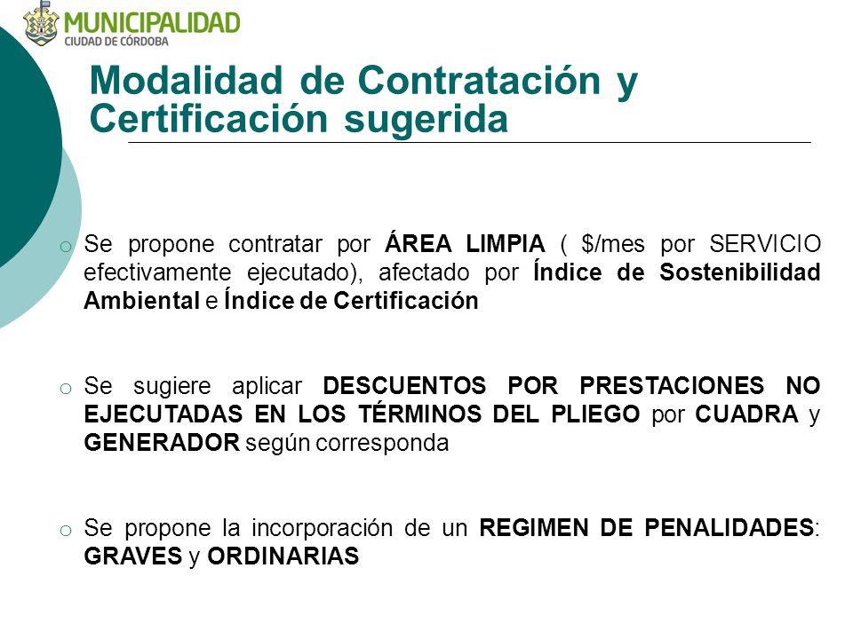 Modalidad de Contratación y Certificación sugerida o Se propone contratar por ÁREA LIMPIA ( $/mes por SERVICIO efectivamente ejecutado), afectado por