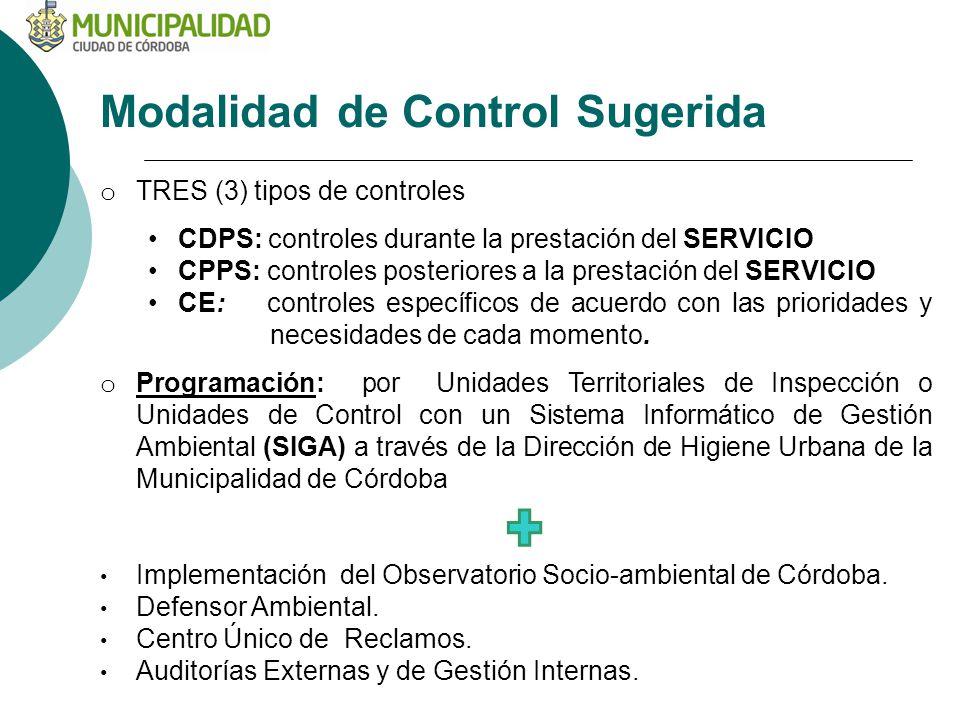 Modalidad de Control Sugerida o TRES (3) tipos de controles CDPS: controles durante la prestación del SERVICIO CPPS: controles posteriores a la presta