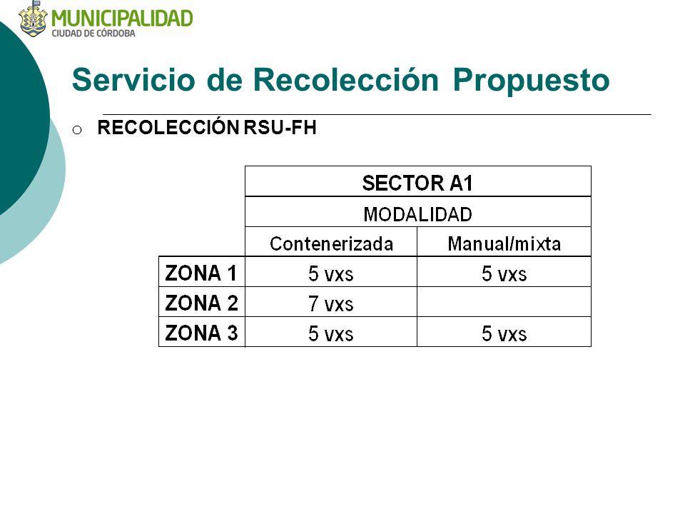 Servicio de Recolección Propuesto o RECOLECCIÓN RSU-FH