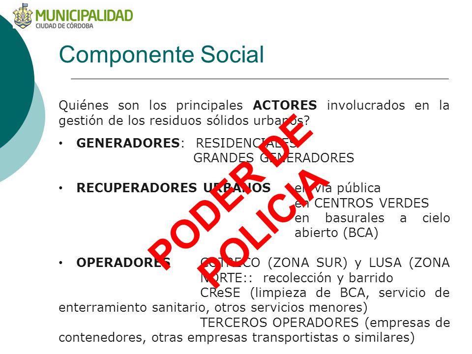 Componente Social Quiénes son los principales ACTORES involucrados en la gestión de los residuos sólidos urbanos? GENERADORES: RESIDENCIALES GRANDES G