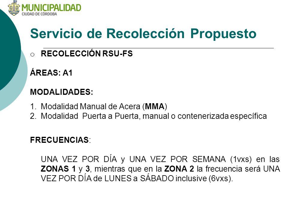 Servicio de Recolección Propuesto o RECOLECCIÓN RSU-FS ÁREAS: A1 MODALIDADES: 1.Modalidad Manual de Acera (MMA) 2.Modalidad Puerta a Puerta, manual o contenerizada específica FRECUENCIAS: UNA VEZ POR DÍA y UNA VEZ POR SEMANA (1vxs) en las ZONAS 1 y 3, mientras que en la ZONA 2 la frecuencia será UNA VEZ POR DÍA de LUNES a SÁBADO inclusive (6vxs).
