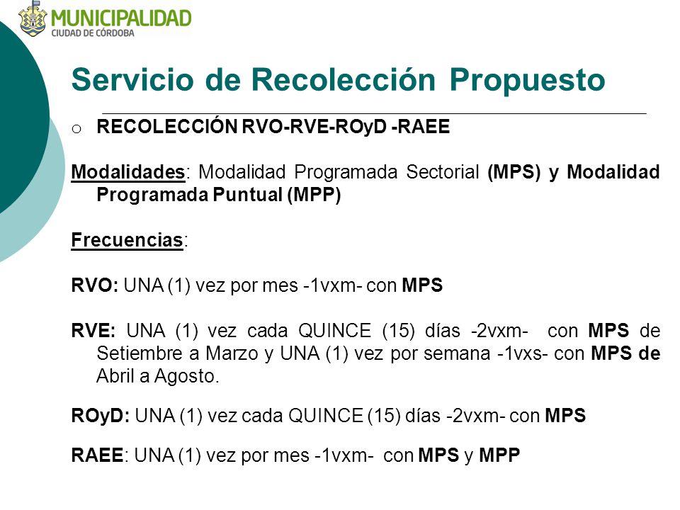 Servicio de Recolección Propuesto o RECOLECCIÓN RVO-RVE-ROyD -RAEE Modalidades: Modalidad Programada Sectorial (MPS) y Modalidad Programada Puntual (MPP) Frecuencias: RVO: UNA (1) vez por mes -1vxm- con MPS RVE: UNA (1) vez cada QUINCE (15) días -2vxm- con MPS de Setiembre a Marzo y UNA (1) vez por semana -1vxs- con MPS de Abril a Agosto.