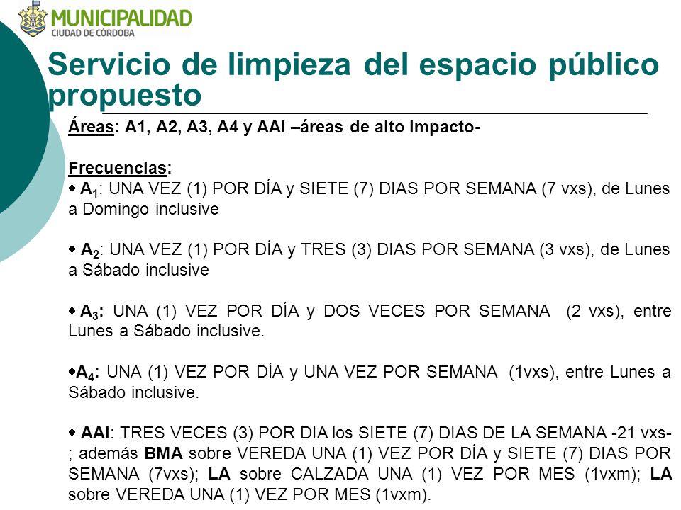 Servicio de limpieza del espacio público propuesto Áreas: A1, A2, A3, A4 y AAI –áreas de alto impacto- Frecuencias: A 1 : UNA VEZ (1) POR DÍA y SIETE (7) DIAS POR SEMANA (7 vxs), de Lunes a Domingo inclusive A 2 : UNA VEZ (1) POR DÍA y TRES (3) DIAS POR SEMANA (3 vxs), de Lunes a Sábado inclusive A 3 : UNA (1) VEZ POR DÍA y DOS VECES POR SEMANA (2 vxs), entre Lunes a Sábado inclusive.