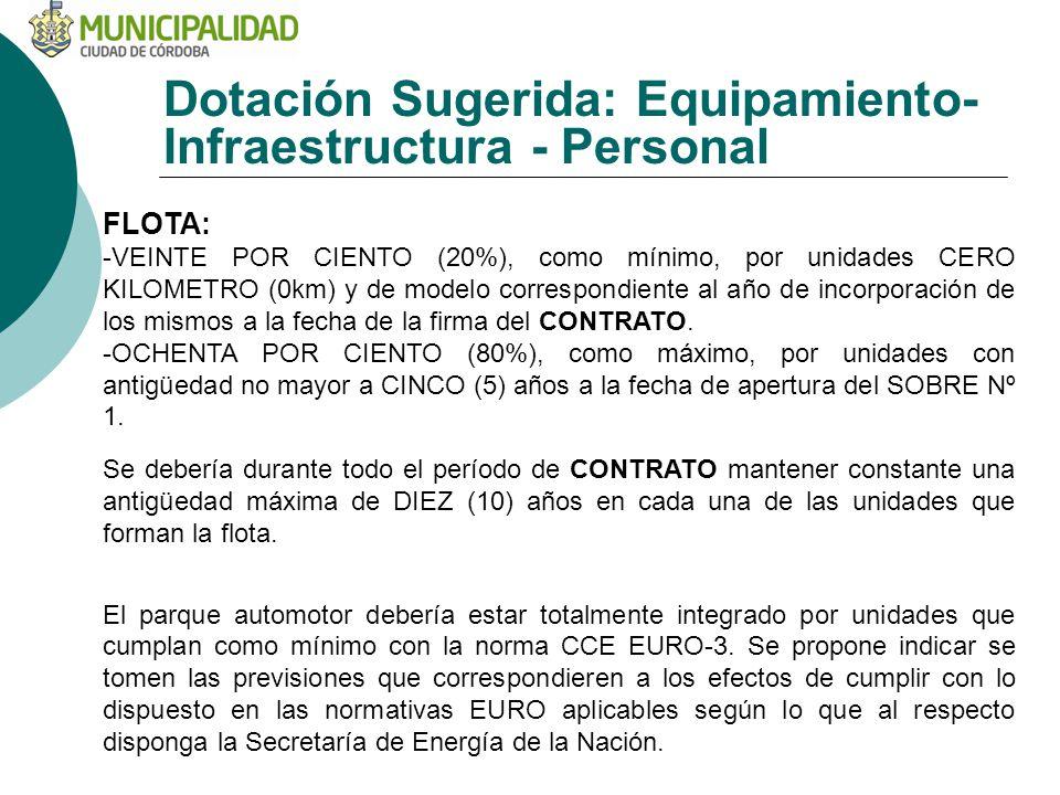 Dotación Sugerida: Equipamiento- Infraestructura - Personal FLOTA: -VEINTE POR CIENTO (20%), como mínimo, por unidades CERO KILOMETRO (0km) y de modelo correspondiente al año de incorporación de los mismos a la fecha de la firma del CONTRATO.