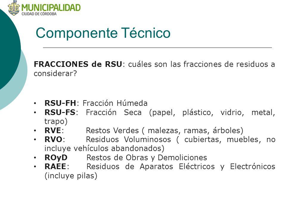 Componente Técnico FRACCIONES de RSU: cuáles son las fracciones de residuos a considerar? RSU-FH: Fracción Húmeda RSU-FS: Fracción Seca (papel, plásti