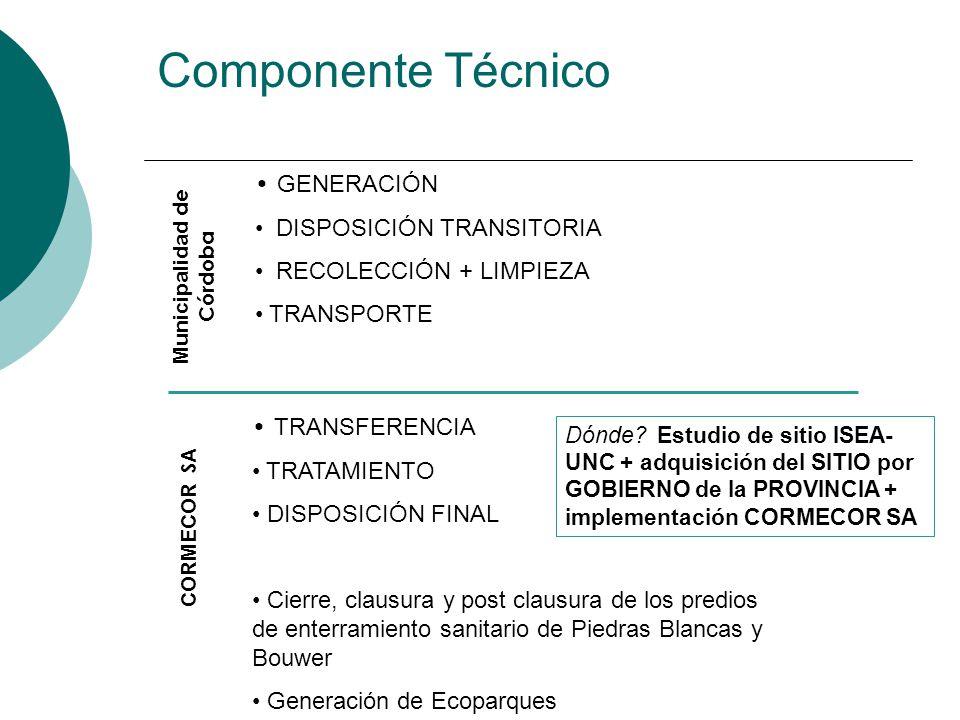 Municipalidad de Córdoba CORMECOR SA GENERACIÓN DISPOSICIÓN TRANSITORIA RECOLECCIÓN + LIMPIEZA TRANSPORTE TRANSFERENCIA TRATAMIENTO DISPOSICIÓN FINAL Cierre, clausura y post clausura de los predios de enterramiento sanitario de Piedras Blancas y Bouwer Generación de Ecoparques Componente Técnico Dónde.