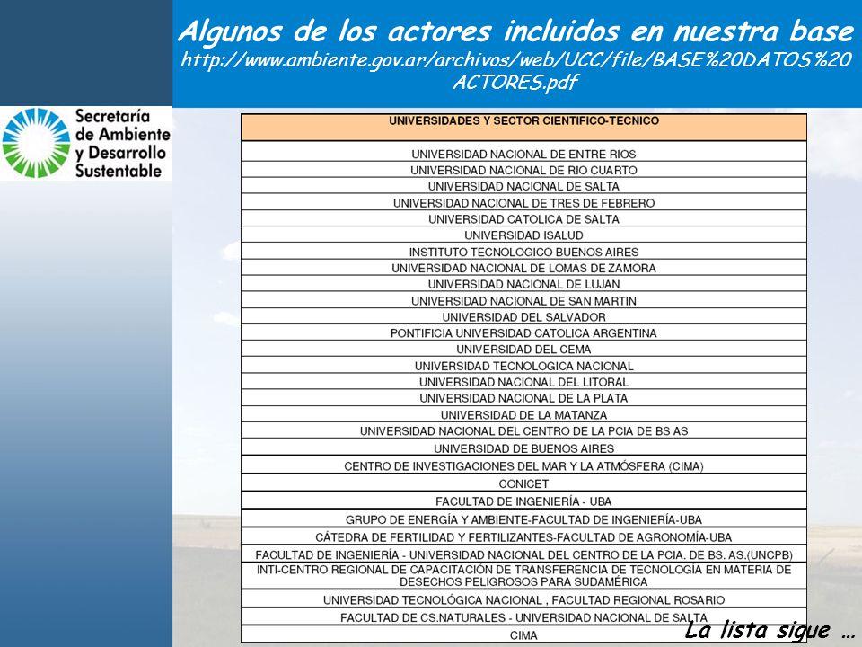 Algunos de los actores incluidos en nuestra base http://www.ambiente.gov.ar/archivos/web/UCC/file/BASE%20DATOS%20 ACTORES.pdf La lista sigue …
