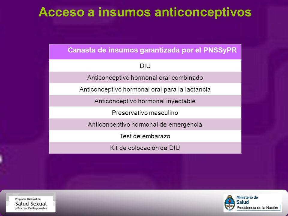 Acceso a insumos anticonceptivos Canasta de insumos garantizada por el PNSSyPR DIU Anticonceptivo hormonal oral combinado Anticonceptivo hormonal oral