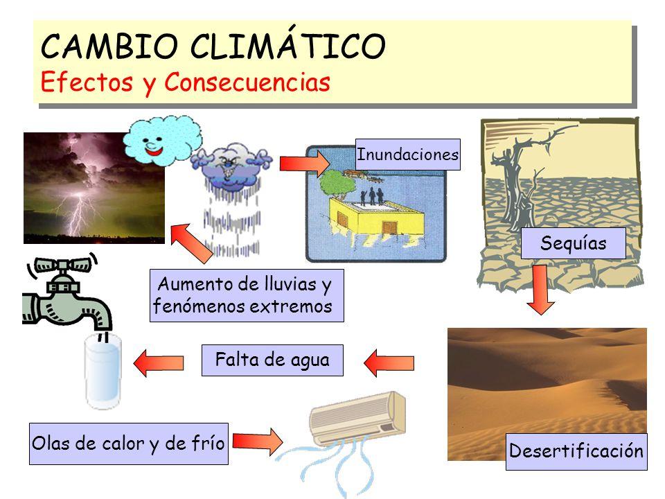 EL CALENTAMIENTO GLOBAL Aumento de la temperatura media global Y cuáles son las consecuencias .