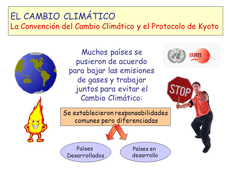 EL CAMBIO CLIMÁTICO Por qué gastamos tanta energía.