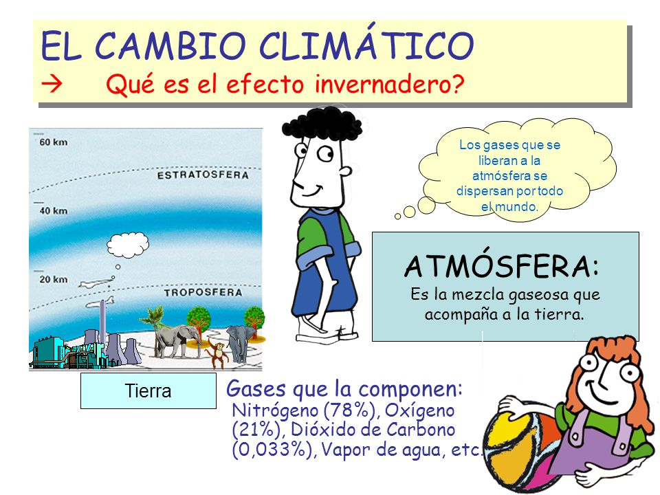 EL CAMBIO CLIMÁTICO Qué es el sistema climático? Componentes del clima : CLIMA Presión, humedad, etc Viento Temperatura Lluvias El clima también depen