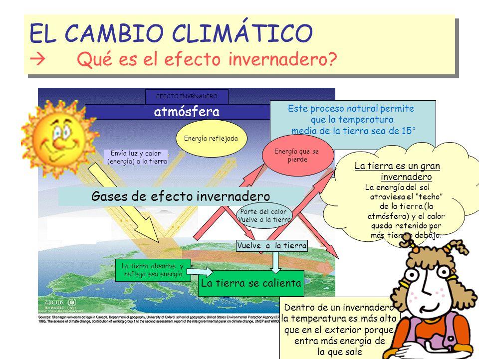 EL CAMBIO CLIMÁTICO Qué es el efecto invernadero? Gases que la componen: Nitrógeno (78%), Oxígeno (21%), Dióxido de Carbono (0,033%), Vapor de agua, e