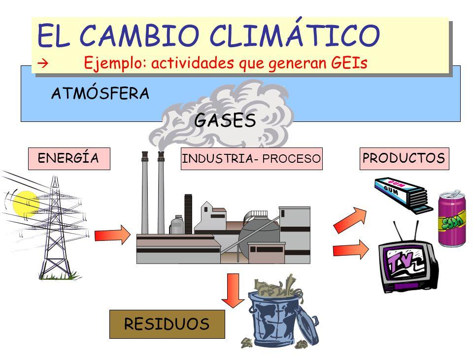 EL CALENTAMIENTO GLOBAL Cómo ocurre ? EL CALENTAMIENTO GLOBAL Cómo ocurre ? Gas petroleo carbon Se queman combustibles fosiles Muchas actividades que