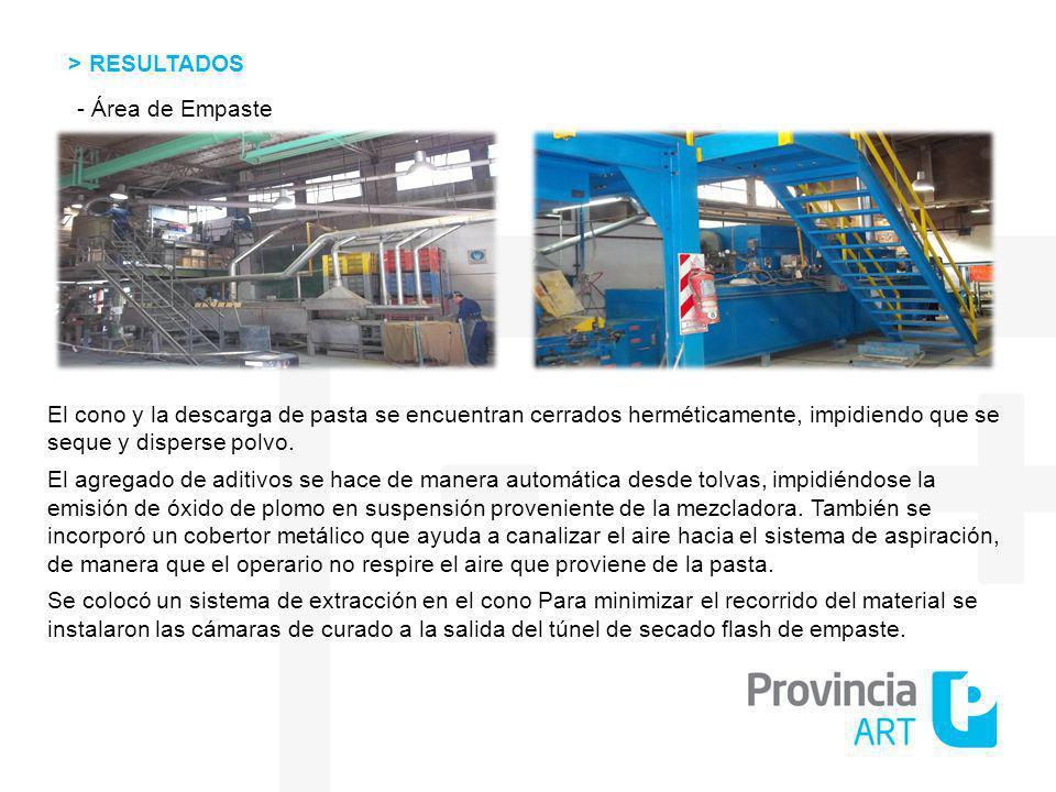 - Área de Ensobrado El sector fue reubicado y dotado de un nuevo filtro de aspiración.