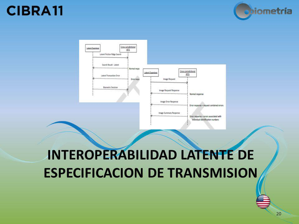 INTEROPERABILIDAD LATENTE DE ESPECIFICACION DE TRANSMISION 20