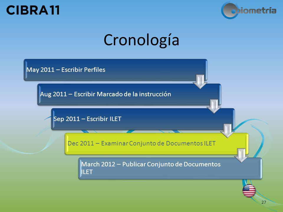 Cronología May 2011 – Escribir PerfilesAug 2011 – Escribir Marcado de la instrucciónSep 2011 – Escribir ILETDec 2011 – Examinar Conjunto de Documentos