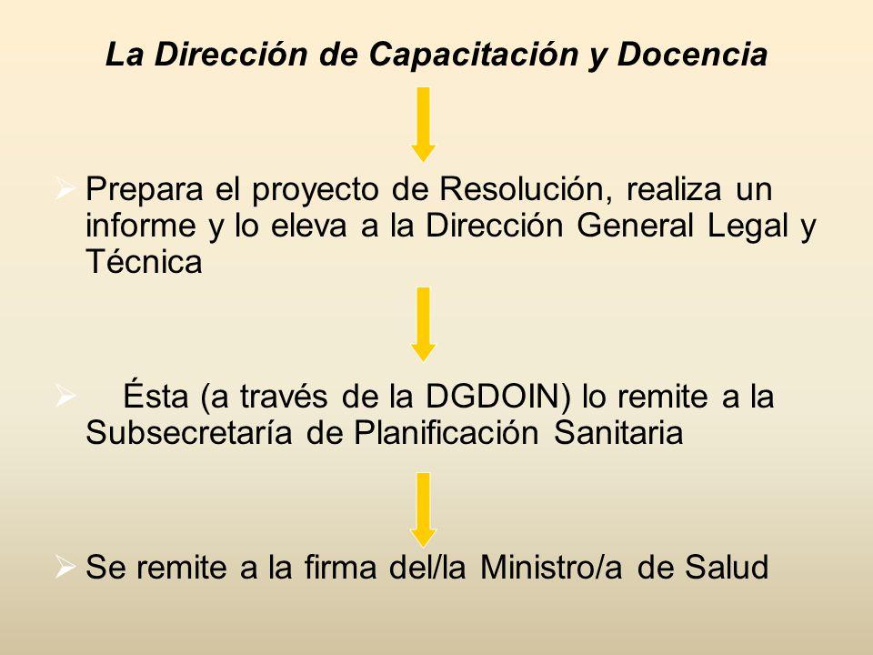 La Dirección de Capacitación y Docencia Prepara el proyecto de Resolución, realiza un informe y lo eleva a la Dirección General Legal y Técnica Ésta (a través de la DGDOIN) lo remite a la Subsecretaría de Planificación Sanitaria Se remite a la firma del/la Ministro/a de Salud