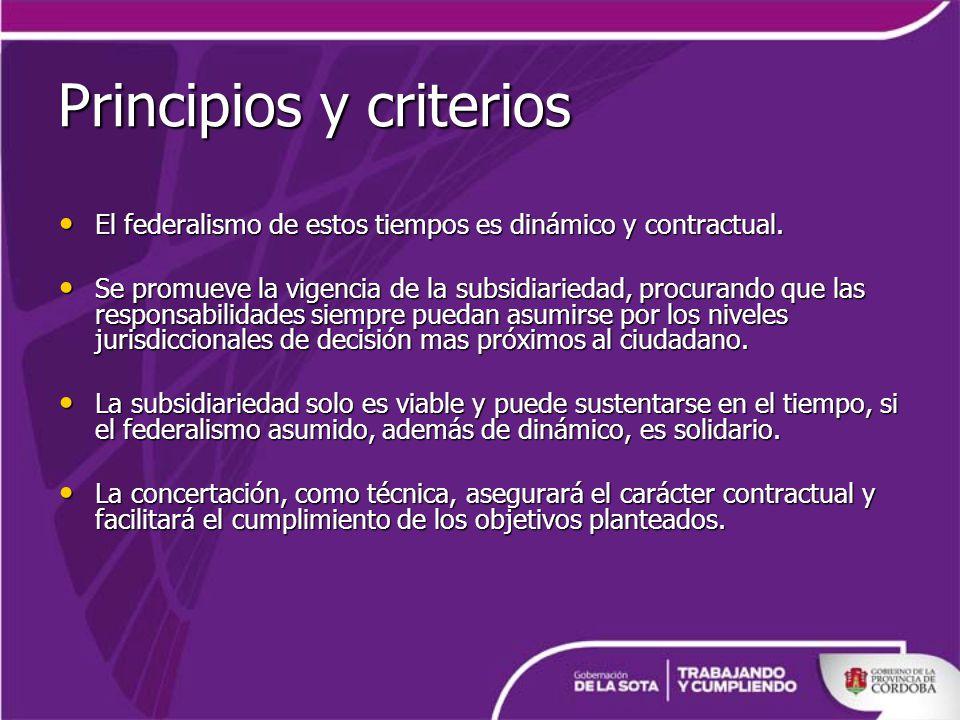 Principios y criterios El federalismo de estos tiempos es dinámico y contractual.