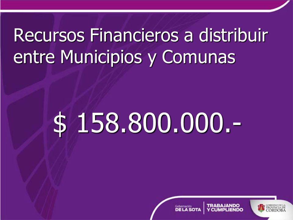 Recursos Financieros a distribuir entre Municipios y Comunas $ 158.800.000.-