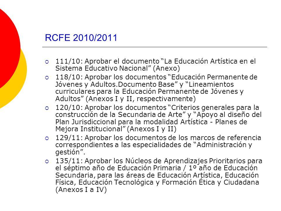 RCFE 2010/2011 111/10: Aprobar el documento La Educación Artística en el Sistema Educativo Nacional (Anexo) 118/10: Aprobar los documentos Educación Permanente de Jóvenes y Adultos.Documento Base y Lineamientos curriculares para la Educación Permanente de Jóvenes y Adultos (Anexos I y II, respectivamente) 120/10: Aprobar los documentos Criterios generales para la construcción de la Secundaria de Arte y Apoyo al diseño del Plan Jurisdiccional para la modalidad Artística - Planes de Mejora Institucional (Anexos I y II) 129/11: Aprobar los documentos de los marcos de referencia correspondientes a las especialidades de Administración y gestión.