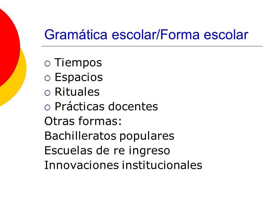 Gramática escolar/Forma escolar Tiempos Espacios Rituales Prácticas docentes Otras formas: Bachilleratos populares Escuelas de re ingreso Innovaciones institucionales
