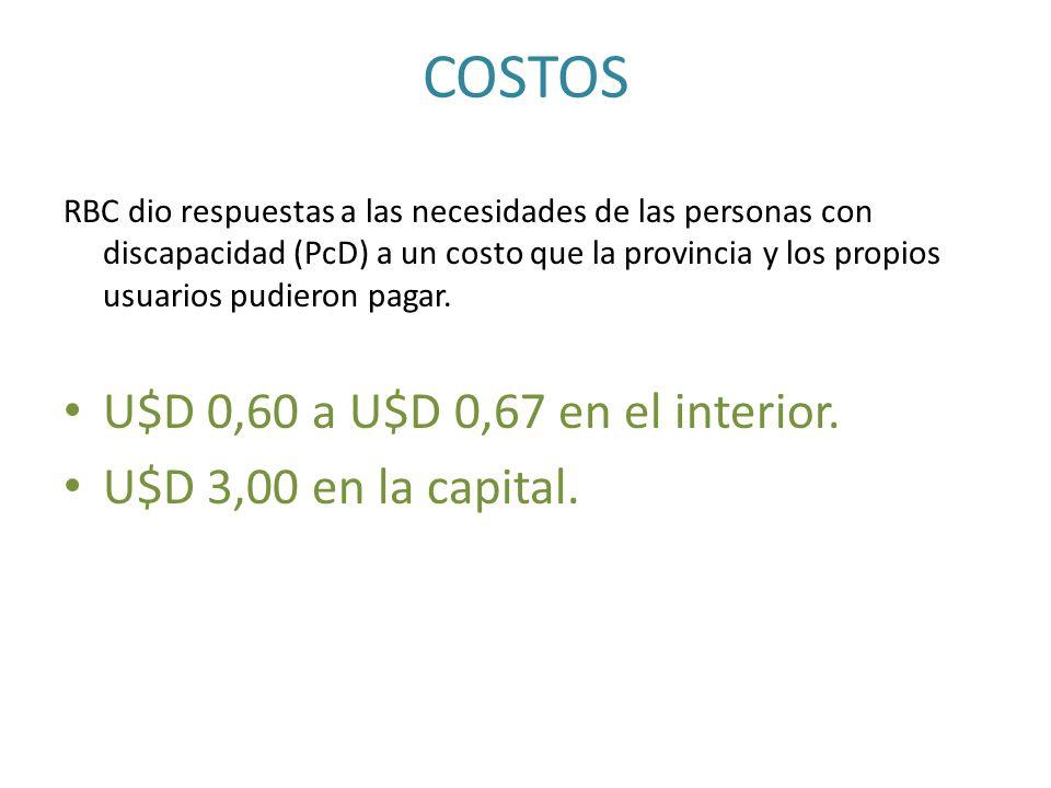 RBC dio respuestas a las necesidades de las personas con discapacidad (PcD) a un costo que la provincia y los propios usuarios pudieron pagar. U$D 0,6