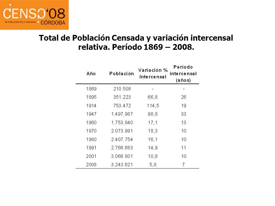 Total de Población Censada y variación intercensal relativa. Período 1869 – 2008.