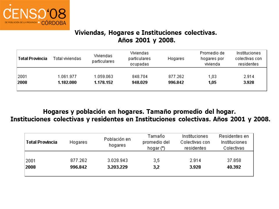 Viviendas, Hogares e Instituciones colectivas. Años 2001 y 2008. Hogares y población en hogares. Tamaño promedio del hogar. Instituciones colectivas y