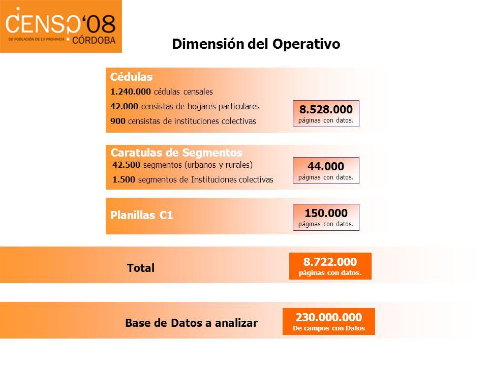 Dimensión del Operativo 1.240.000 cédulas censales 42.000 censistas de hogares particulares 900 censistas de instituciones colectivas 42.500 segmentos