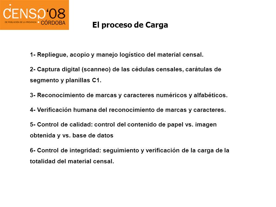 El proceso de Carga 1- Repliegue, acopio y manejo logístico del material censal. 2- Captura digital (scanneo) de las cédulas censales, carátulas de se