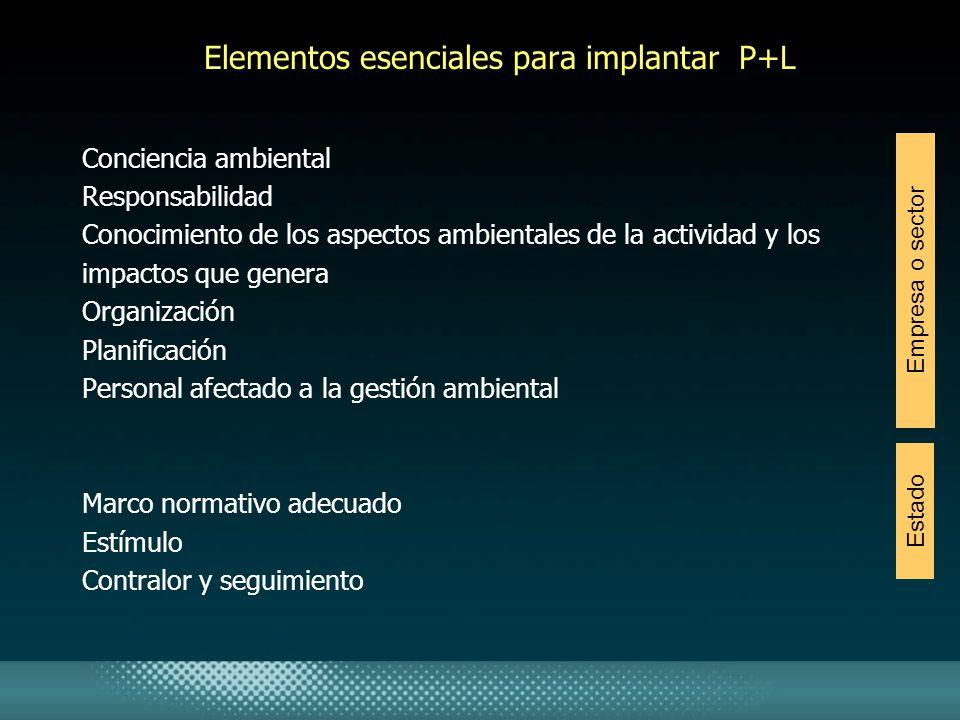 Elementos esenciales para implantar P+L Conciencia ambiental Responsabilidad Conocimiento de los aspectos ambientales de la actividad y los impactos q