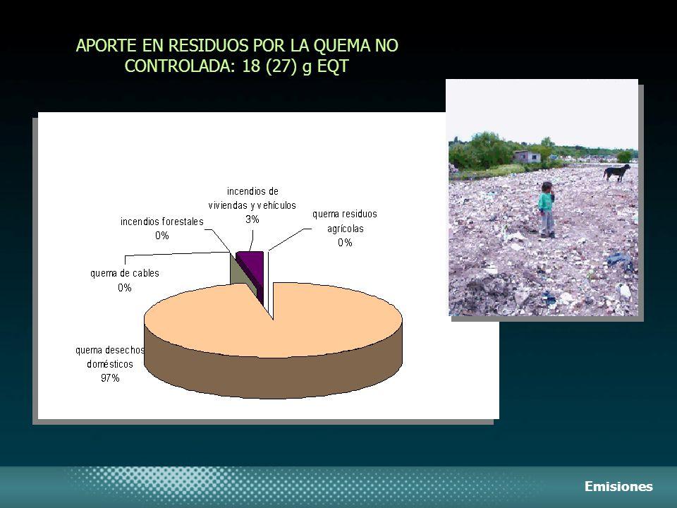 APORTE EN RESIDUOS POR LA QUEMA NO CONTROLADA: 18 (27) g EQT Emisiones