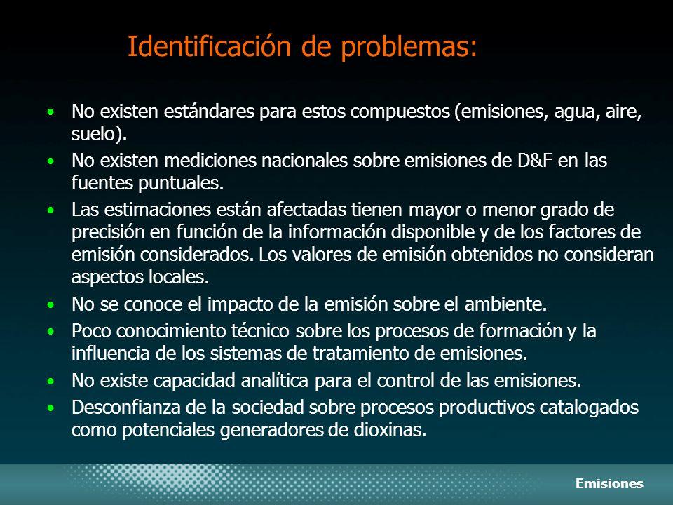 Identificación de problemas: No existen estándares para estos compuestos (emisiones, agua, aire, suelo). No existen mediciones nacionales sobre emisio