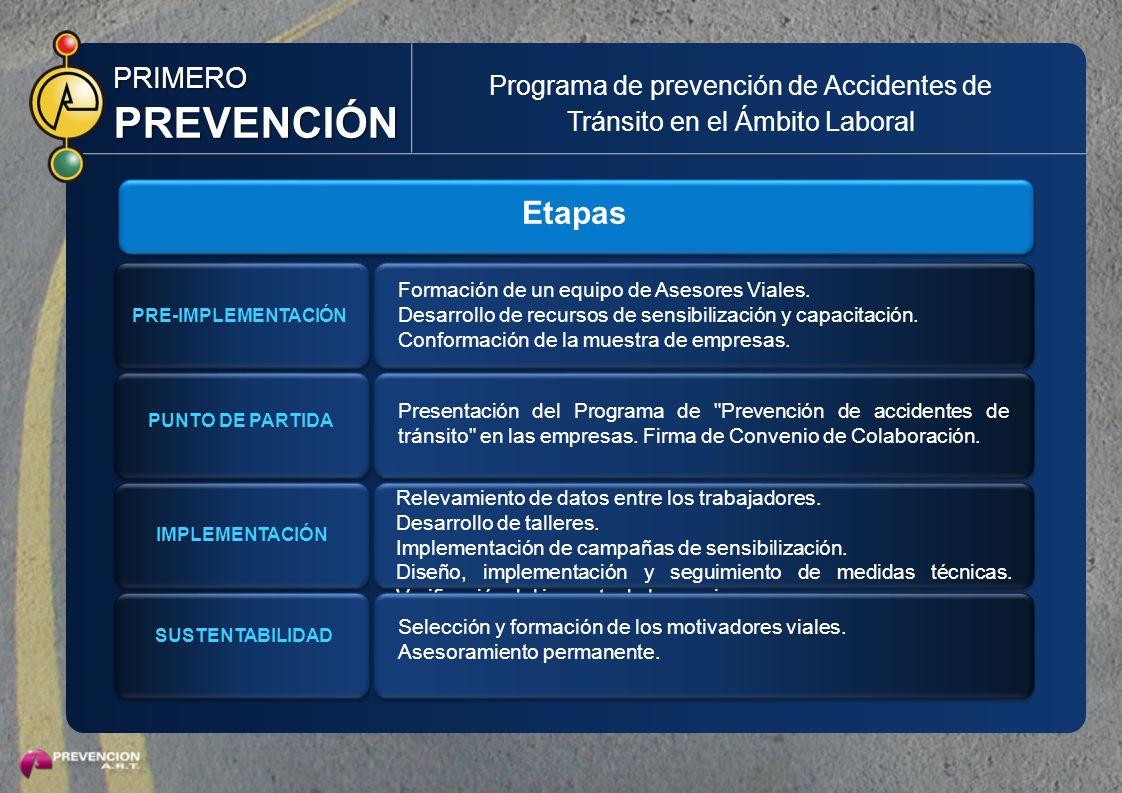 Programa de prevención de Accidentes de Tránsito en el Ámbito Laboral PRIMEROPREVENCIÓN Etapas PRE-IMPLEMENTACIÓN Formación de un equipo de Asesores Viales.