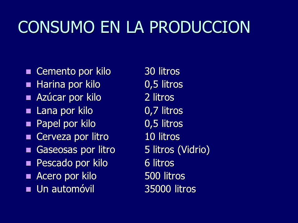 CONSUMO EN LA PRODUCCION Cemento por kilo30 litros Cemento por kilo30 litros Harina por kilo0,5 litros Harina por kilo0,5 litros Azúcar por kilo2 litr