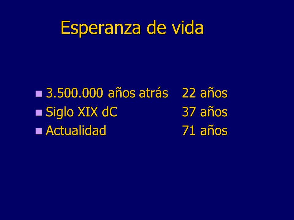 USOS Y ABUSOS DE CADA 100 LITROS DE AGUA DULCE TOMADOS POR EL HOMBRE, 70 SON DESTINADOS A LA AGRICULTURA.