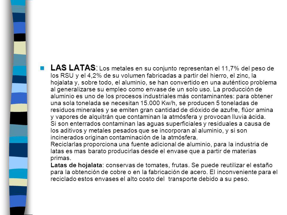 LAS LATAS: LAS LATAS: Los metales en su conjunto representan el 11,7% del peso de los RSU y el 4,2% de su volumen fabricadas a partir del hierro, el z