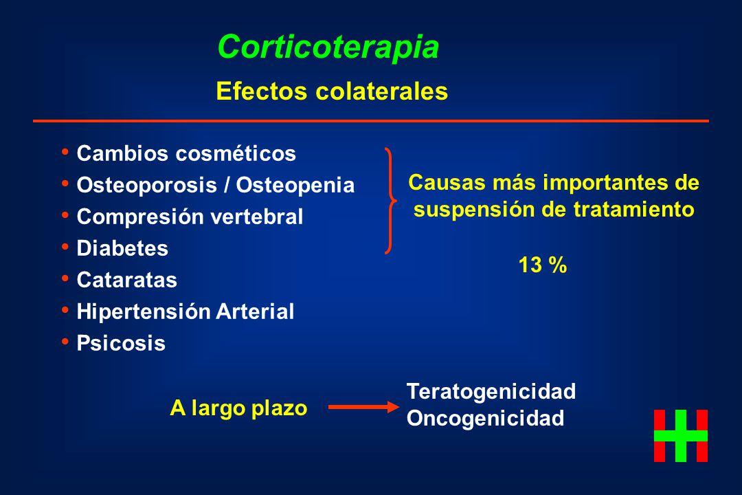 Corticoterapia Efectos colaterales Cambios cosméticos Osteoporosis / Osteopenia Compresión vertebral Diabetes Cataratas Hipertensión Arterial Psicosis