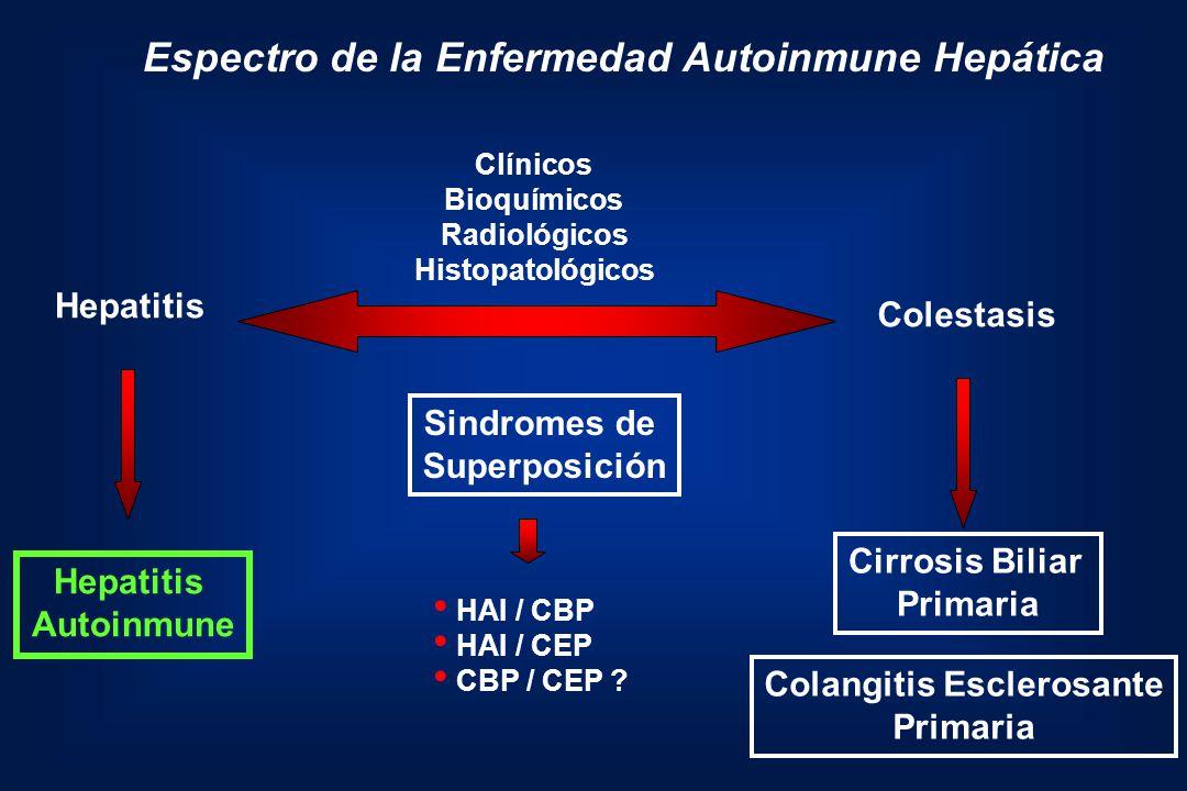 Espectro de la Enfermedad Autoinmune Hepática Hepatitis Colestasis Clínicos Bioquímicos Radiológicos Histopatológicos Hepatitis Autoinmune Cirrosis Bi