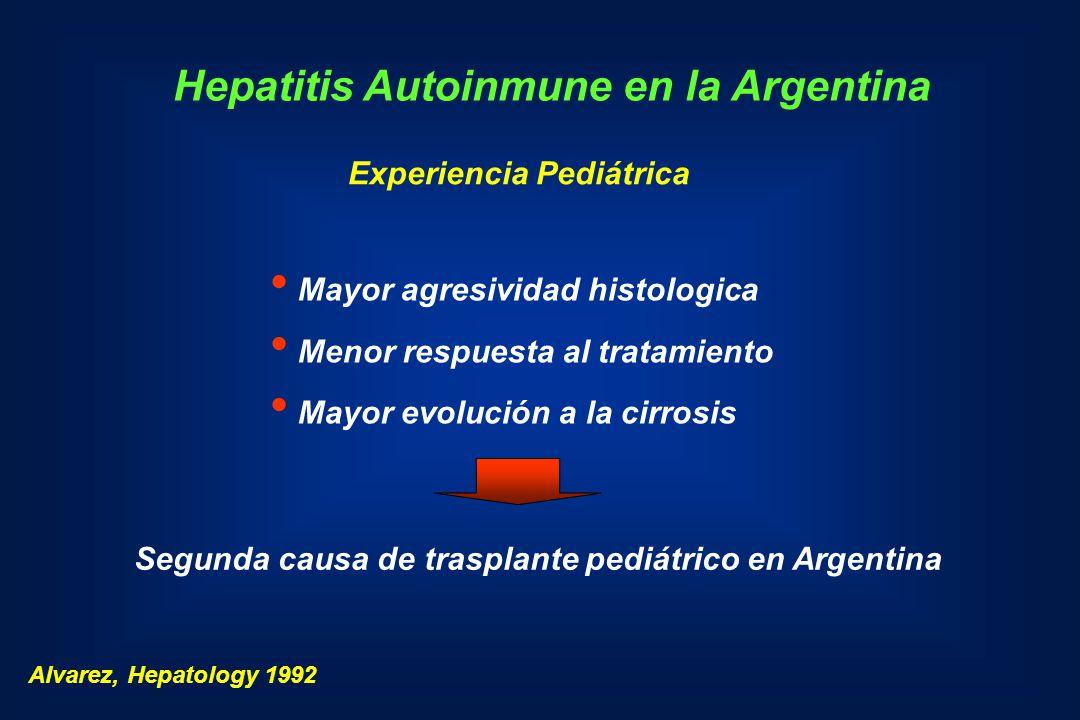 Hepatitis Autoinmune en la Argentina Experiencia Pediátrica Mayor agresividad histologica Menor respuesta al tratamiento Mayor evolución a la cirrosis