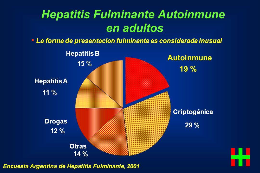 Hepatitis Fulminante Autoinmune en adultos La forma de presentacion fulminante es considerada inusual Criptogénica 29 % Hepatitis B 15 % Otras 14 % Dr