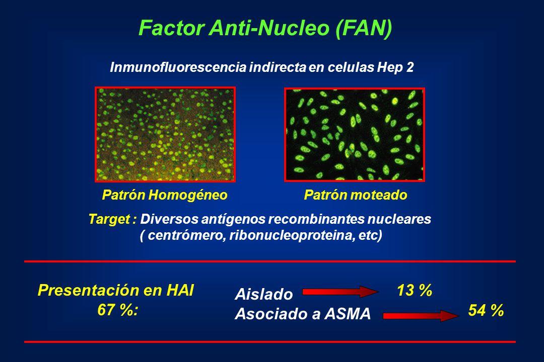 Factor Anti-Nucleo (FAN) Inmunofluorescencia indirecta en celulas Hep 2 Presentación en HAI 67 %: Aislado Asociado a ASMA 13 % 54 % Target : Diversos