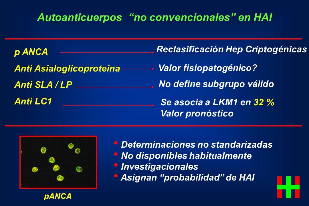 Autoanticuerpos no convencionales en HAI p ANCA Anti Asialoglicoproteina Anti SLA / LP Anti LC1 Reclasificación Hep Criptogénicas Valor fisiopatogénic